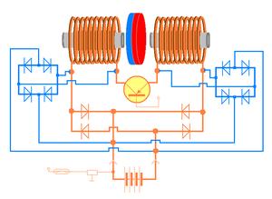 Как работает генератор без топлива