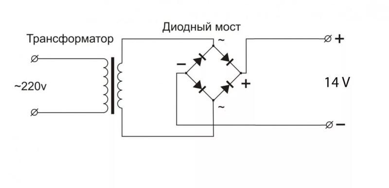 К вторичной обмотке трансформатора подключается диодный мост