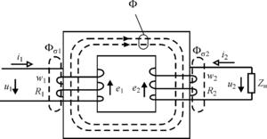 Принцип действия трансформатора