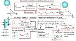 Электрическое поле и его характеристики