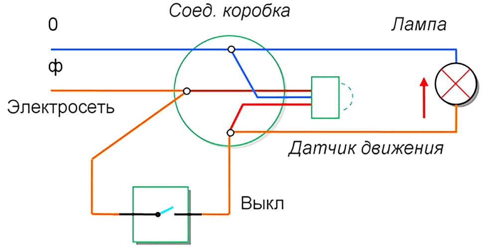 Потолочный датчик движения — монтаж и настройка